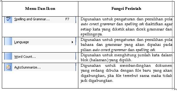 Tabel 10.1