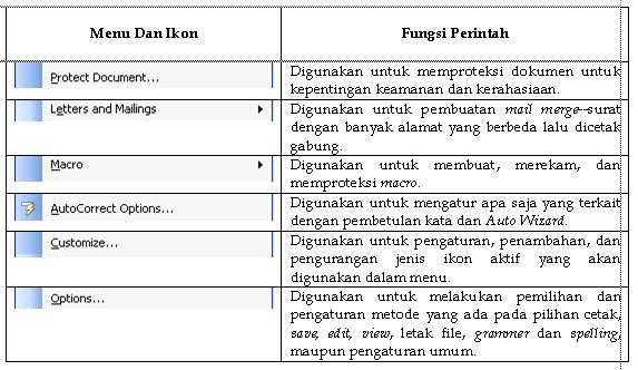 Tabel 10.2
