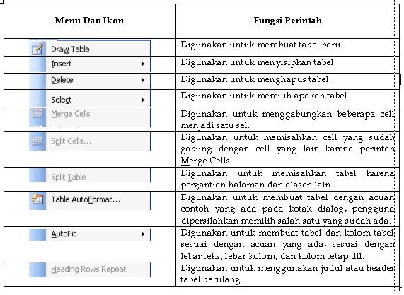 Tabel 11.1