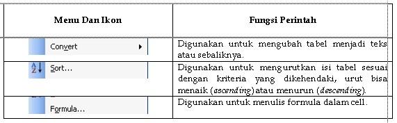 Tabel 11.2