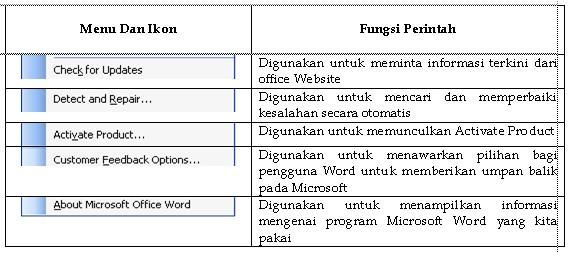Tabel 13.2