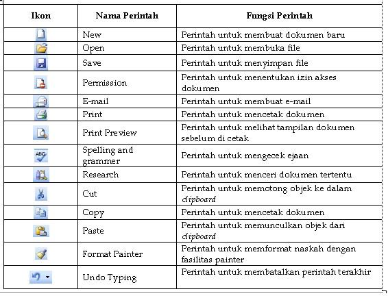 Tabel 14.1