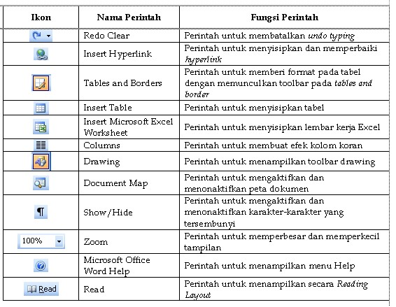 Tabel 14.2