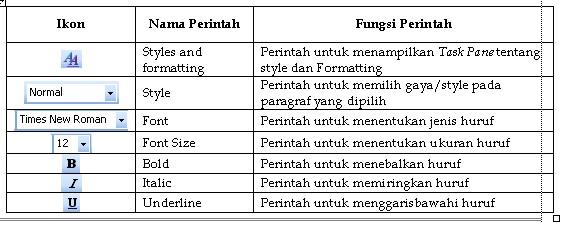 Tabel 15.1