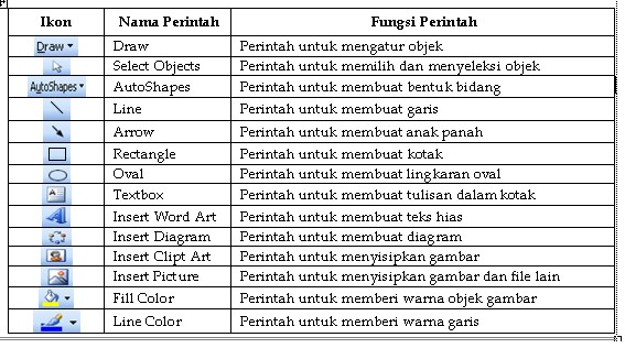 Tabel 16.1