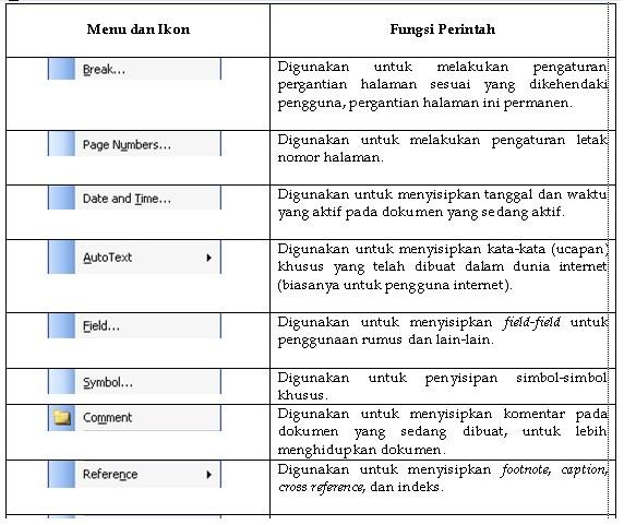 Tabel 8 .1