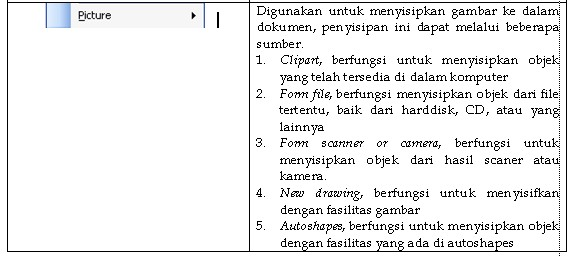 Tabel 8 .2