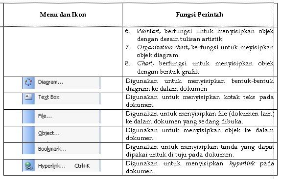 Tabel 8 .3