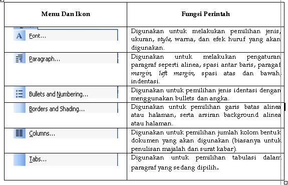 Tabel 9.1