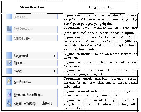Tabel 9.2